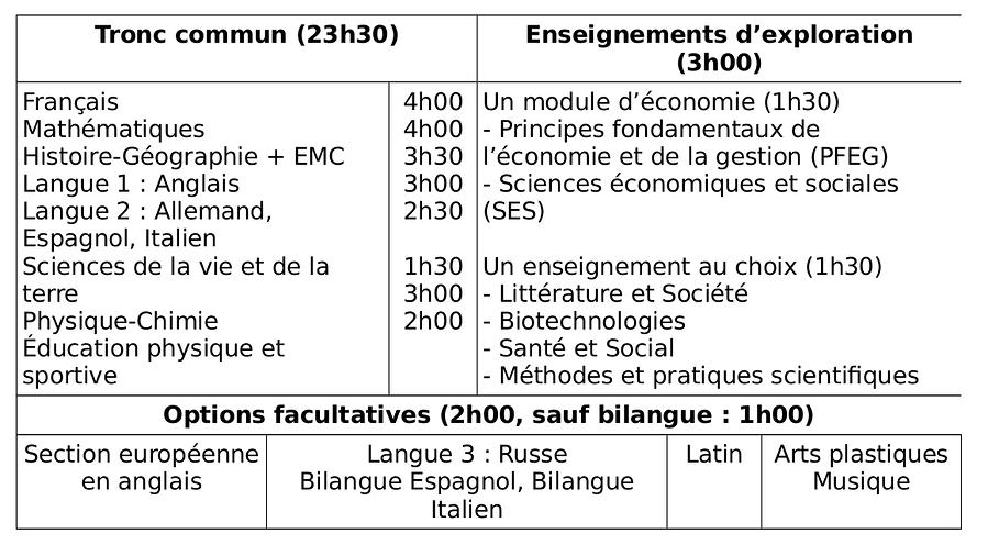 St-Pierre - St-Brieuc