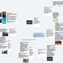 Savoir élaborer une carte mentale pour faciliter les apprentissages