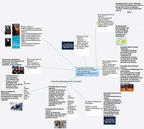 Savoir élaborer une carte mentale pour faciliter les apprentissages 0